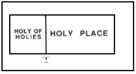 holy-holies2